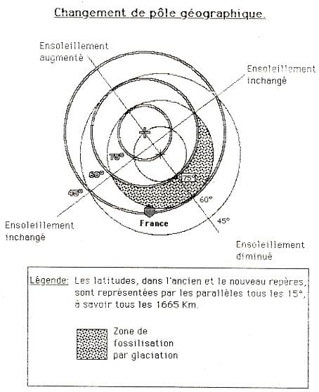 1986 chgt pôle géogr