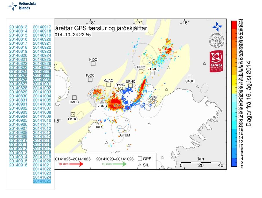 2014.10-25 Vatna GPS
